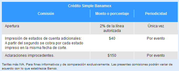 banamex prestamo de nomina simulador