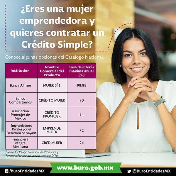 creditos para mujeres